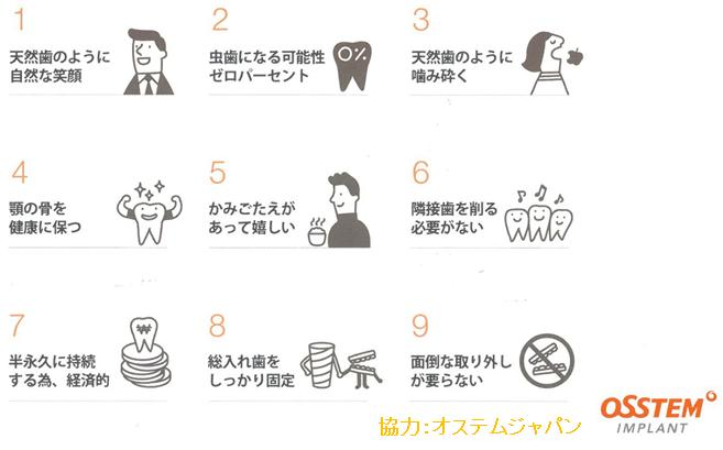 インプラント治療の9つのメリット